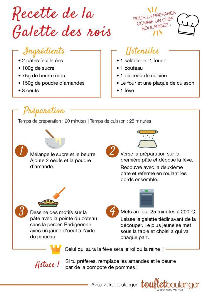 recette-toufletboulanger